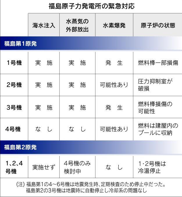 Fukusima_1