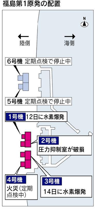 Fukusima_2