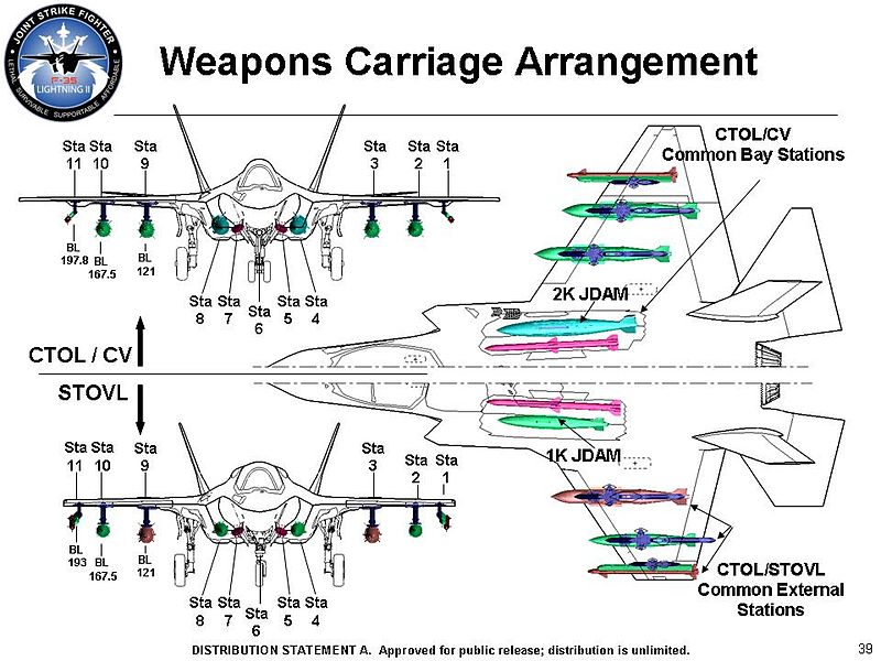 F35_weapons_carriage_arrangement